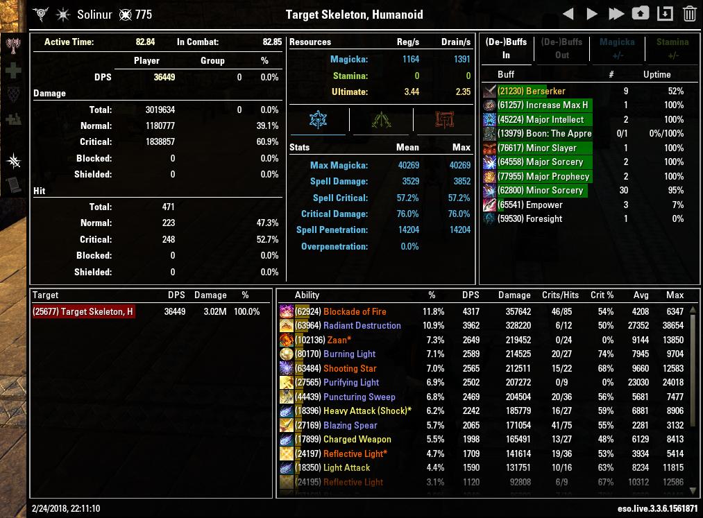 Trial Build for Magicka Templar (Dragon Bones) | An Elder